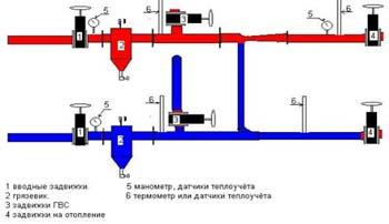схема элеваторного узла