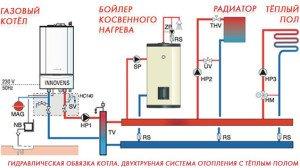 Система отопления двухтрубная