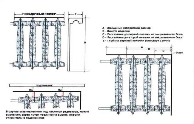 Характеристики радиатора из чугуна