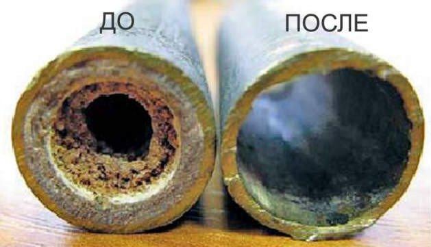 Трубы промывка
