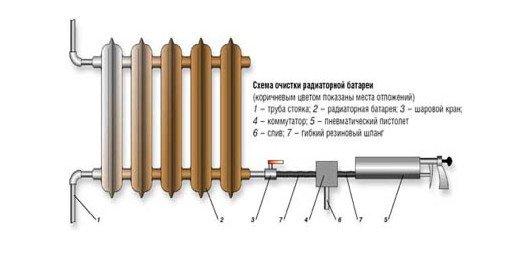 Пневмогидроимпульсная установка