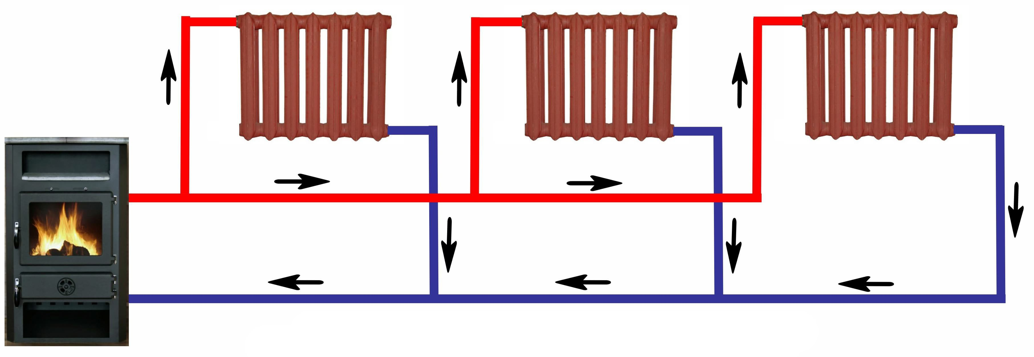Двухтрубная система отопления в одноэтажном доме