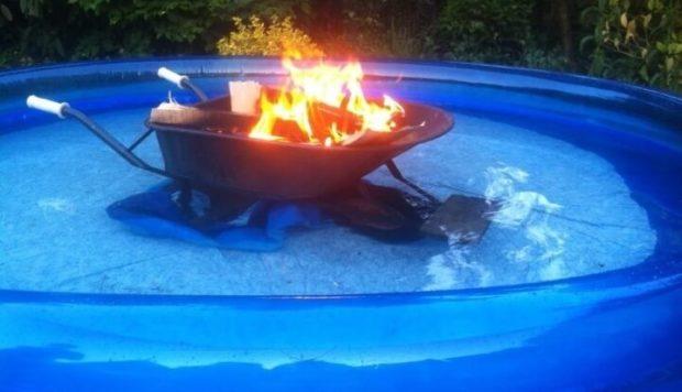 Нагрев бассейна