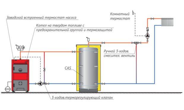 Схема подключения твердотопливногоо котла