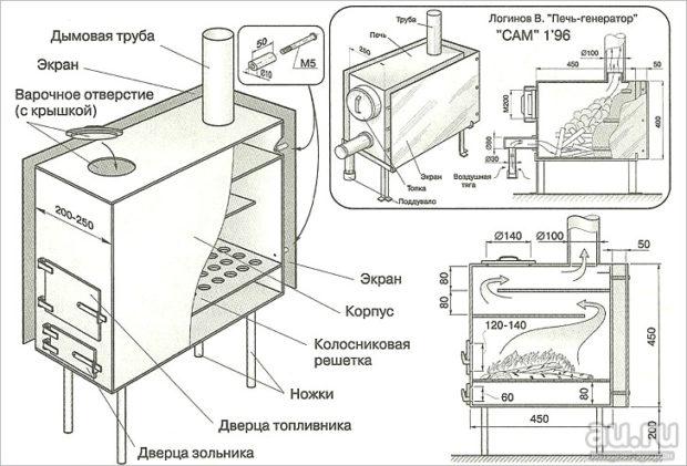 Конструкционная схема буржуйки