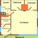 Схема расположения печи в доме 2