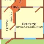 Схема расположения печи в доме 1