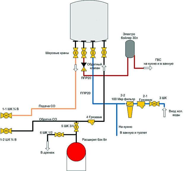 Схема обвязки настенного газового котла