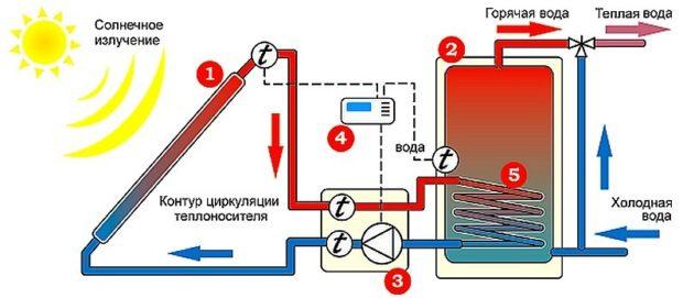 Схема двухконтурной системы солнечного водонагревателя
