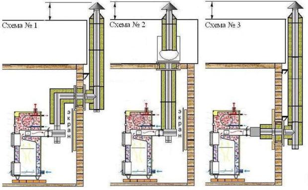 Схемы подключения дымохода к буржуйке