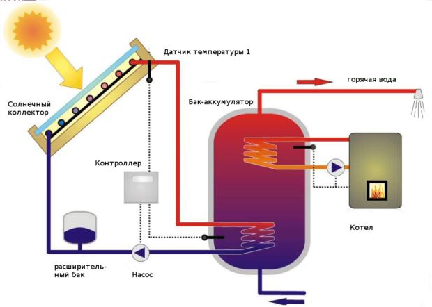 Схема солнечного водонагревателя с насосом