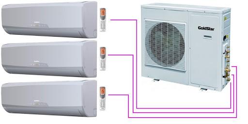 Что лучше установить – одну мульти сплит систему или три кондиционера?