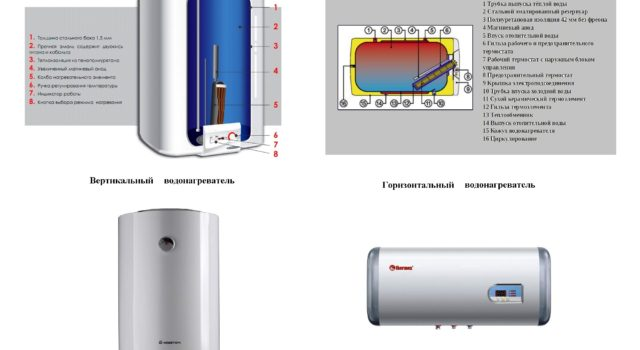Особенности работы водонагревателей