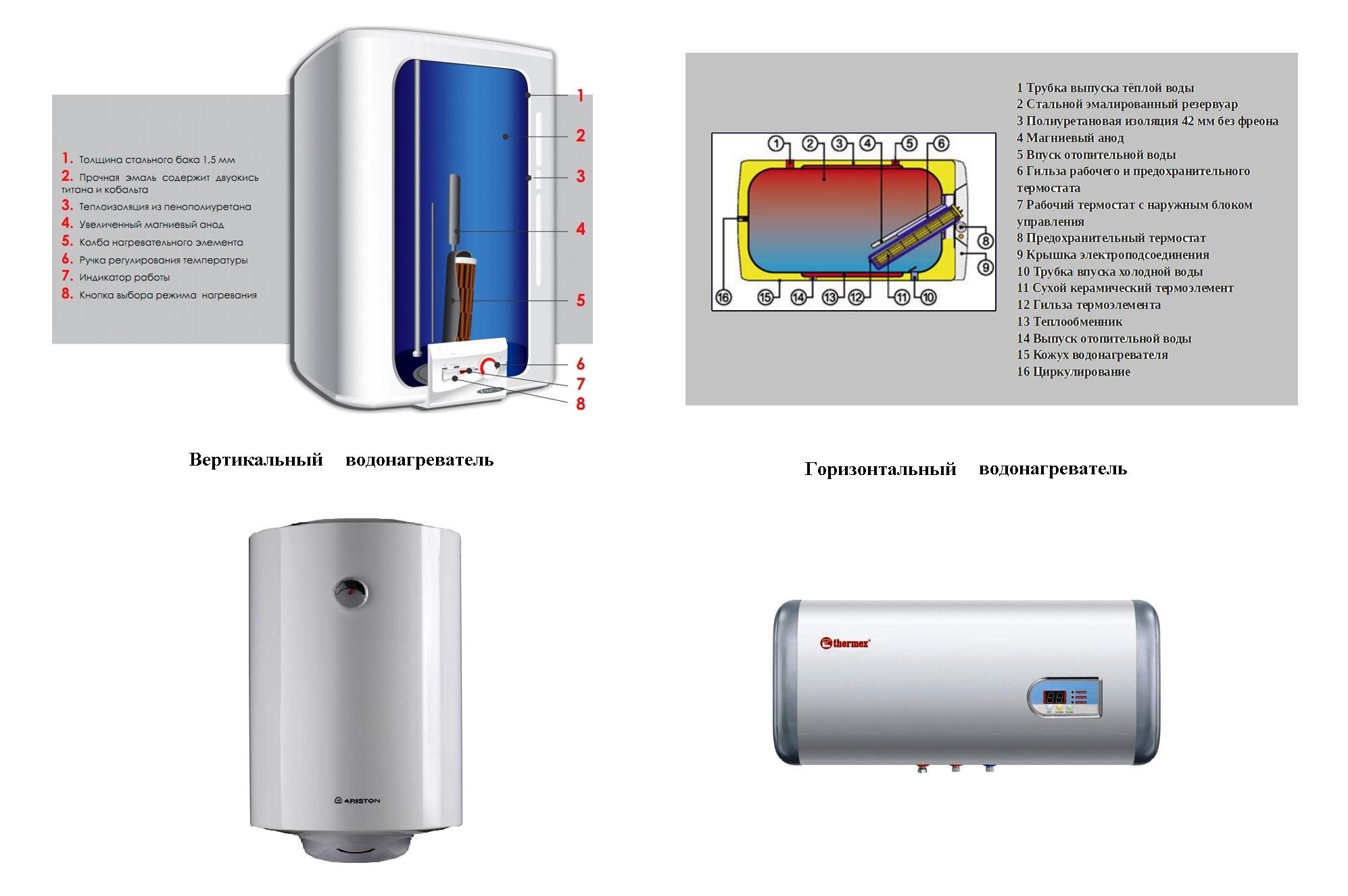 Особенности работы водонагревателей. Особенности использования мембранных расширительных баков